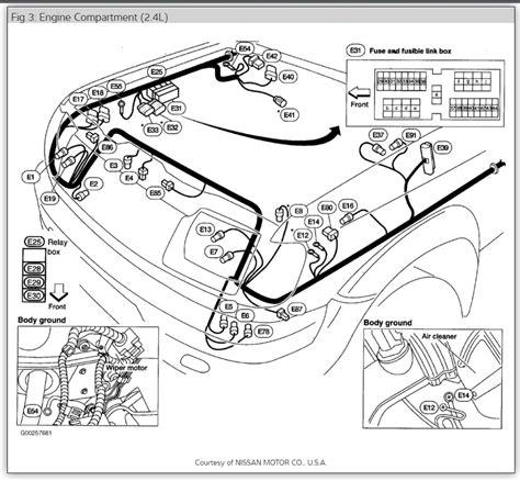 Nissan Fuse Box Cover Auto Wiring Diagram