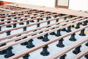 Balkon Holzboden Verlegen : bangkirai verlegen mit dieser anleitung ~ Indierocktalk.com Haus und Dekorationen