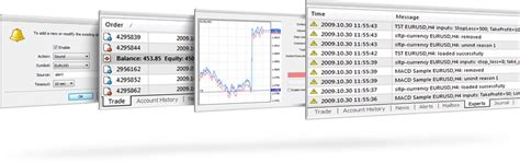 mt4 brokers metatrader 4 trading platform
