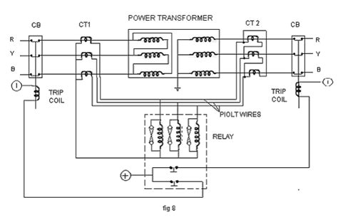 electrical engineering and projects differential