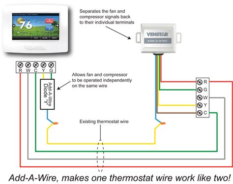 Heat Cool Thermostat Wiring by 6 Wire Thermostat Wiring Diagram Wiring Diagram