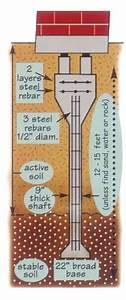 Concrete Slab Diagrams