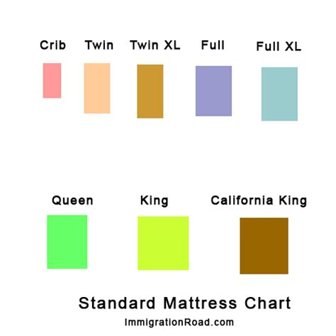 mattress sizes in inches us in the u s standard sizes for bed mattress and sheet