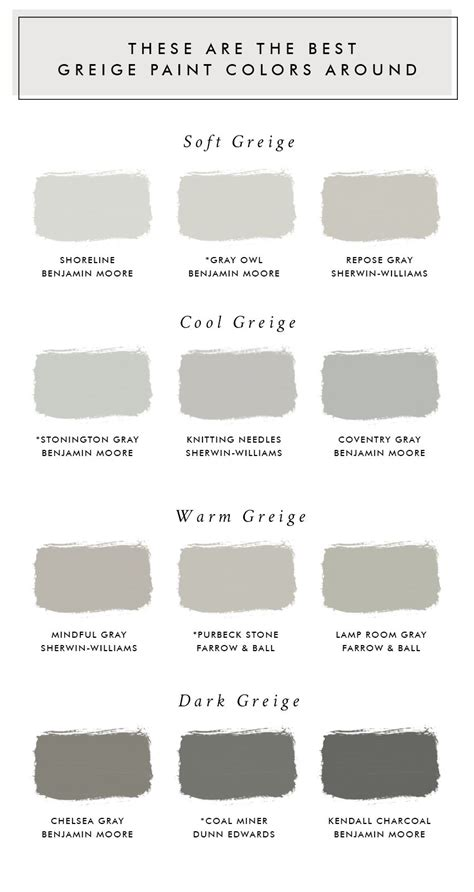 these are the best greige paint colors around living