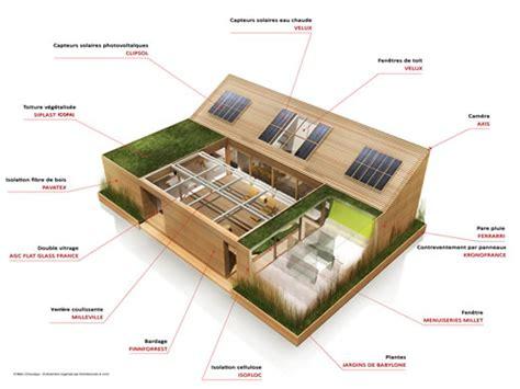 plan maison 2 chambres plain pied maison ecologique top maison