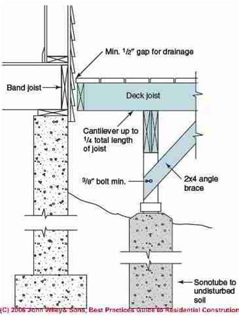 freestanding decks solve ledger attachment porch deck ledger to buildings construction