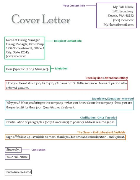 google docs templates cover letter yahoo written