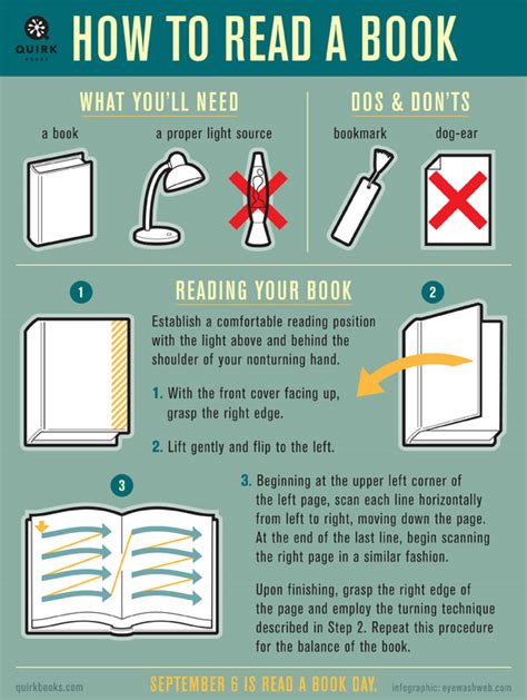 September 6th Is Read A Book Day Here's How To Read A