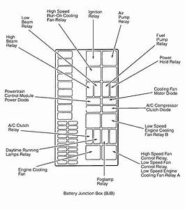 1997 Chevrolet Heater Blower Motor Wiring Diagram