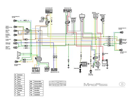 wiring diagram yamaha mio m3 two ineedmorespace co