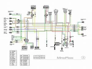 Sachs Madass  With Wiring Diagram