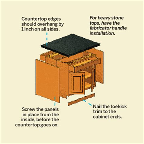 diy kitchen island from stock cabinets diy stock cabinets all about kitchen islands this old