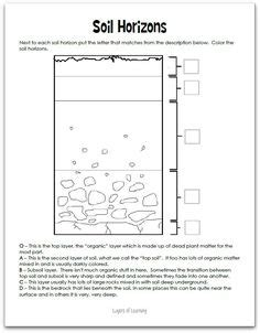geology worksheets and printable activities earth