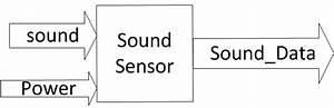 4 3 Sound Sensor