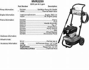 Monsoon    Excell Pressure Washer Mvr2250 Parts Breakdown