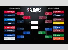 NBA playoffs 2018 Today's scores, schedule, live updates
