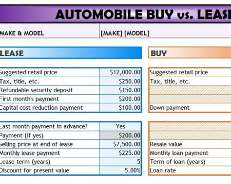 automobile buy  lease template  excel templates
