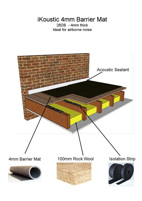 floor sound barrier sound proofing a floor