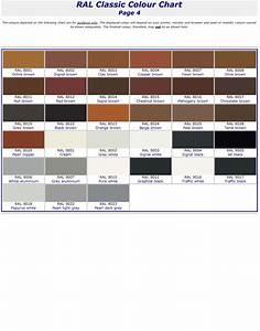 Ral Powder Coat Color Chart Glass West Bridgford Glass
