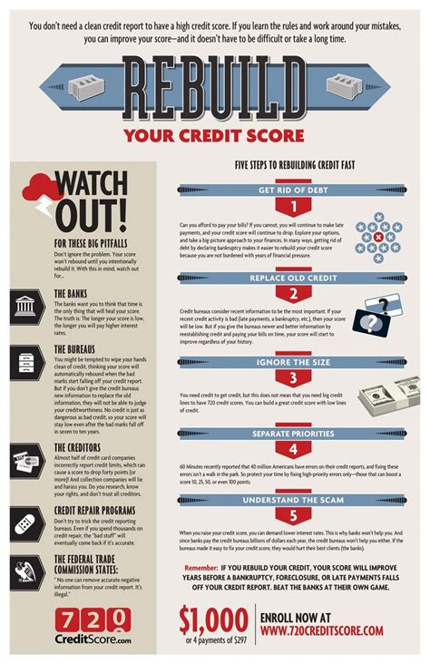 Whats a good credit card to have. Got To Maintain Good Credit? Here's A List | Rebuilding credit, Check credit score, Credit ...
