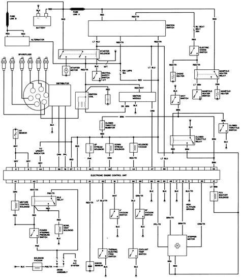 1999 volvo s70 fuse box diagram wiring diagrams