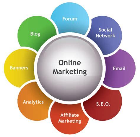 E Marketing Company by Marketing Company Marketing