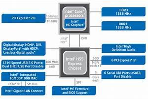 Ecs H55h-m Motherboard Review - Pch