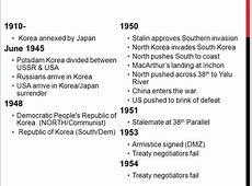 Korean War Timeline 1950 1953 6