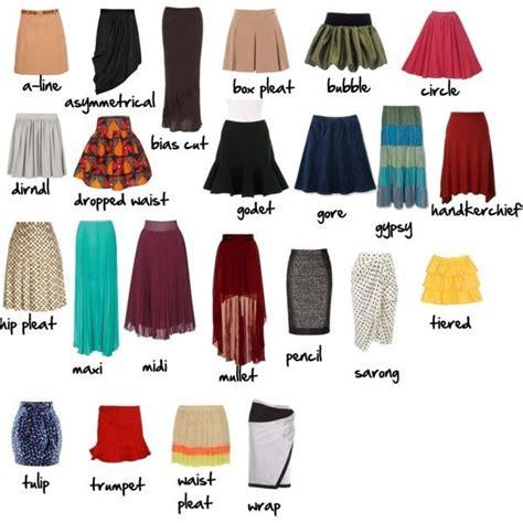 kak eto nazyvaetsya po angliyski fashion terms types