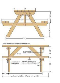 picnic table plans woodworkingplansforkids picnic table