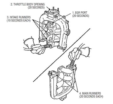 2000 Acura Rl Engine Diagram by 2000 Acura Rl Engine Diagram Wiring Library