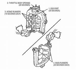 d16z6 intake manifold diagram d16z6 free engine image With d16z6 intake manifold diagram