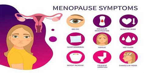 The Complete List of Menopause Symptoms - All 35 of Them!