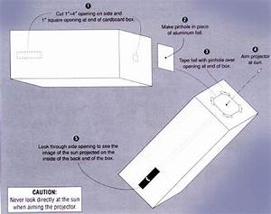 View The Solar Eclipse Safely  Diagram Of A Diy Pinhole