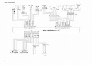 Canon Imageprograf Ipf5100 Circuit Diagram