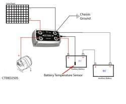 connecting solar panel lead wires    volt batteries connected  series etrailercom