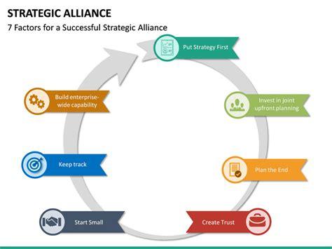 Strategic Alliance PowerPoint Template | SketchBubble