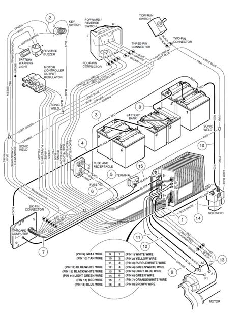 Ezgo 36 Volt Motor Wiring by 36 Volt Golf Cart Battery Wiring Diagram Auto Electrical