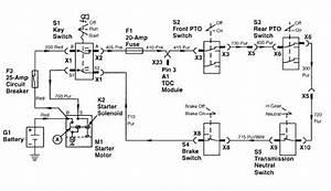 John Deere 750 Parts Diagram