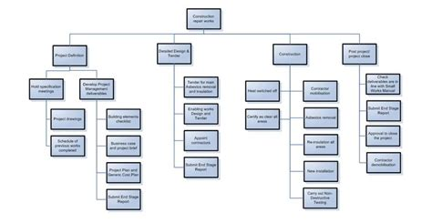 stakeholder analysis software projects mind mapping