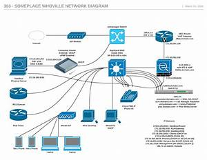 Network Diagram For Major Upgrade  Comments