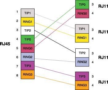 Wiring Conversion Diagram Schemes