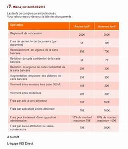 Code Secret Carte Auchan : r solu code secret de la carte bancaire et carte bloqu e l 39 ing direct web caf ~ Medecine-chirurgie-esthetiques.com Avis de Voitures