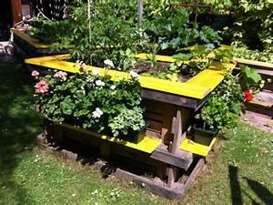 Hochbeet Blumen Bepflanzen : hochbeete aus paletten anleitung h0rusfalke ~ Whattoseeinmadrid.com Haus und Dekorationen