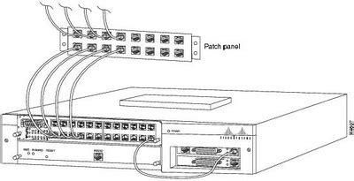 informatica  conectividad armado de una red rack patch
