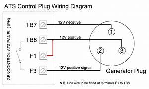 Hyundai Ats Plug Socket Cable Wiring Diagram