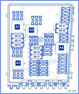 Vw Passat 2 0t 2008 Fuse Box  Block Circuit Breaker Diagram