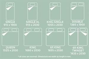 bed sizes from smallest to largest dimensions info With biggest mattress size