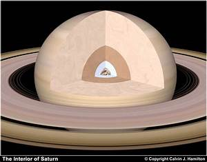 Inside Planet Saturn - Pics about space