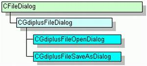 File Open And Save As Dialogs For Mfc Applications Using Gdi